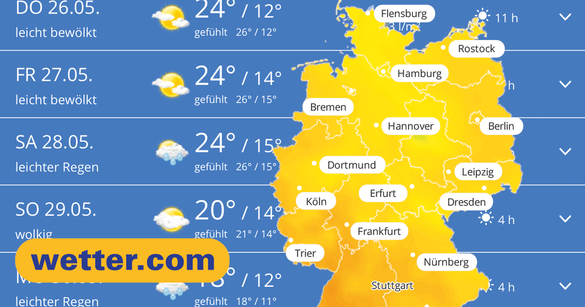 7 tage wetter paderborn